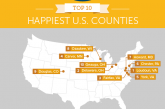 Three Virginia Counties are Among the Happiest Counties in the US