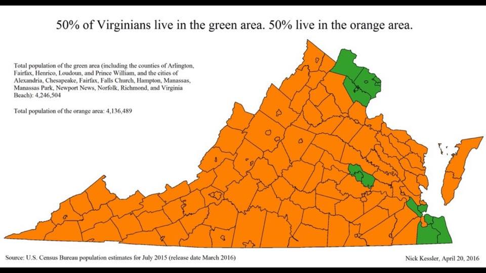 50% and 50% of Virginians