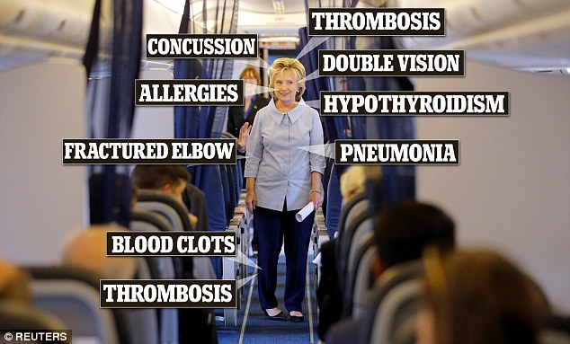 hillarys-illnesses