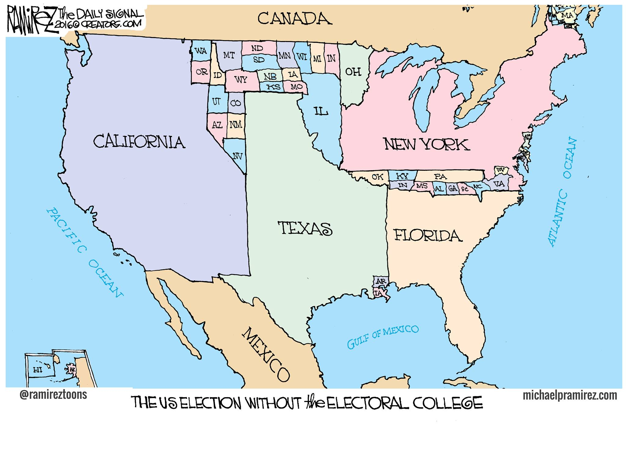 election-without-electoral-college