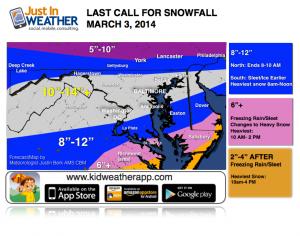 Last call forecast