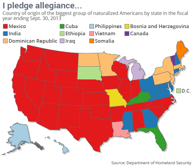 Where Americans come from