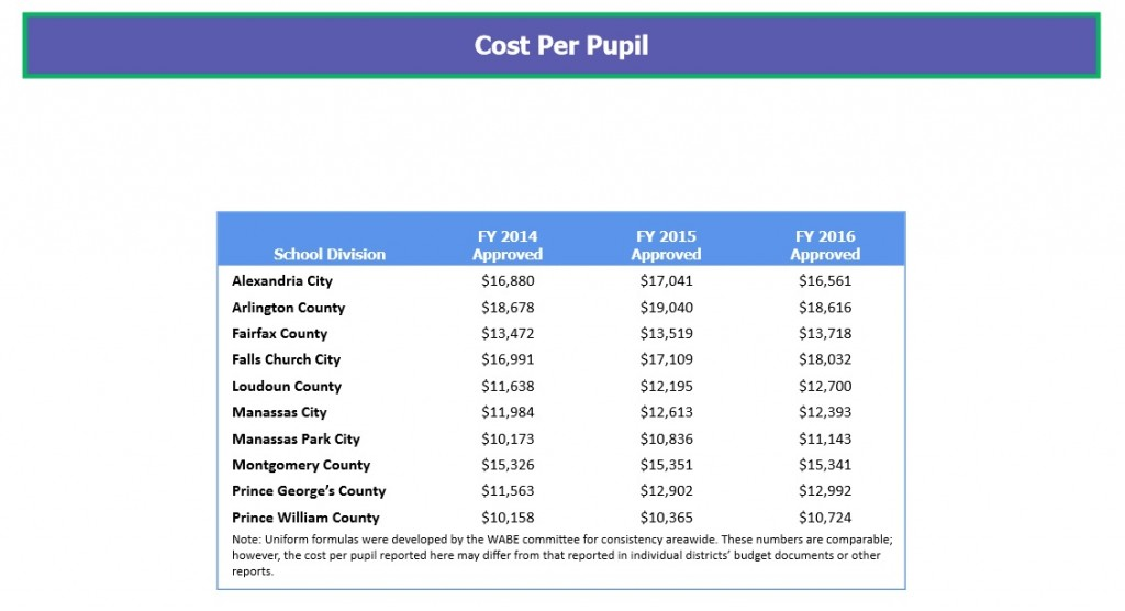 cost-per-student-1024x556