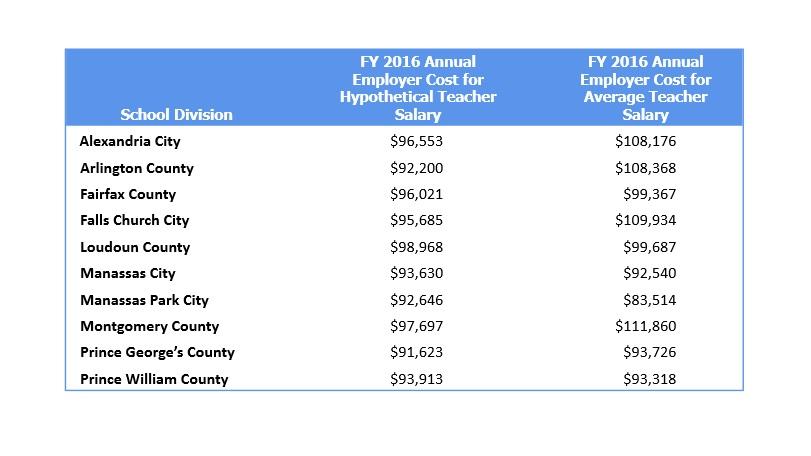 school-salaries-2