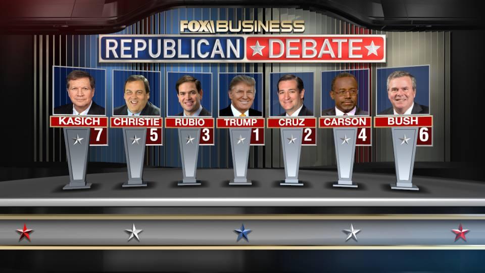 Fox News Debate