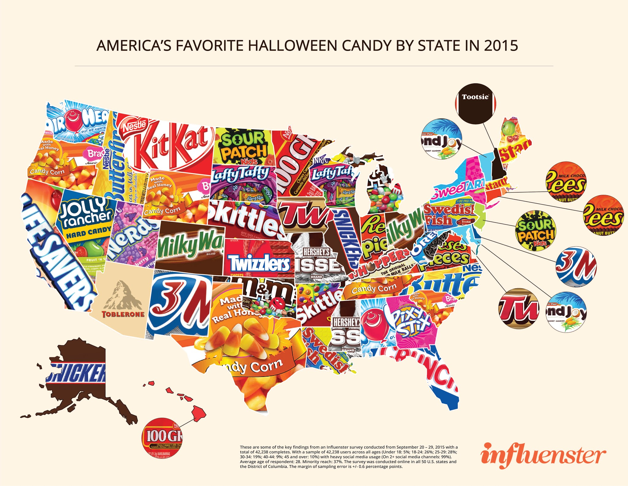 candy-by-state
