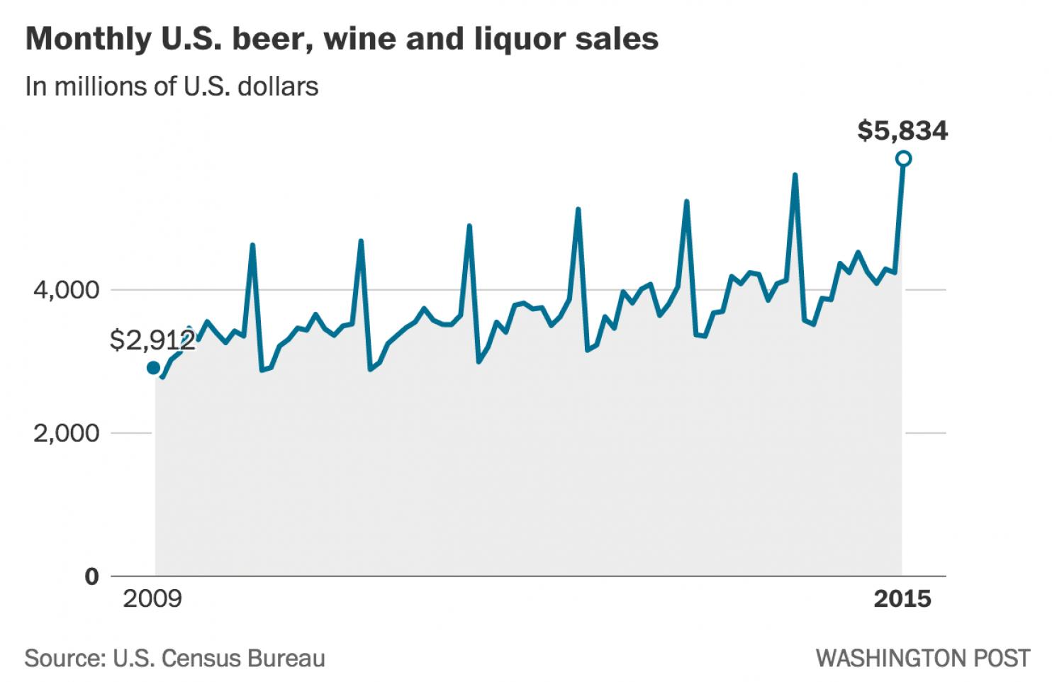 alcohol-comsumption